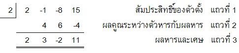ทบ.เศษเหลือ ปะทะ การหารสังเคราะห์ (2/3)