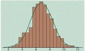 f_curve