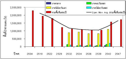 graph_re_05